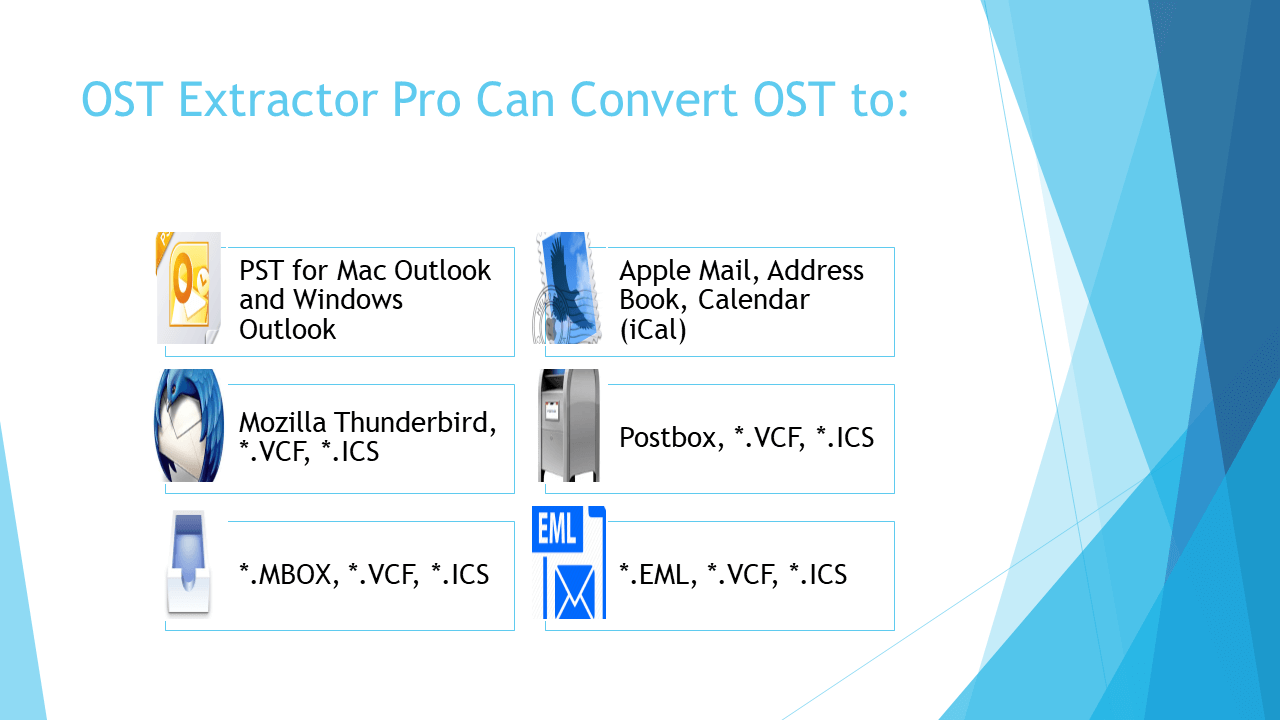 Conversion of OST to PST