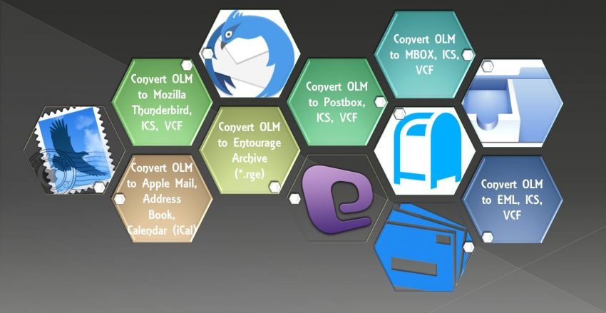 olm to rge converter